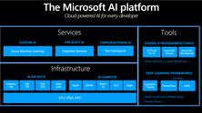 AI-ML Oct 2021 Meeting : MLOps with Azure Machine Learning and Azure DevOps