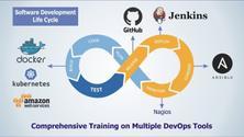 Intro to DevOps and DevOps tools Like Docker, Jenkins & Kubernetes- Free Webinar