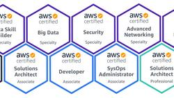 AWS Certification - Study Prep Guidance
