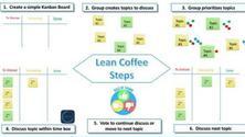 WIA Lean Coffee