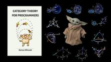 Category Theory for Programmers: Ch 28 & Ch 29 - Enriched Categories / Topoi