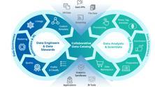Microsoft Azure & Cloud Backup Hands On Immersion Workshop