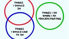 Science behind Procrastination