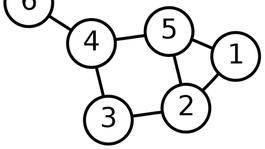 Virtual Leetcode Practice #1 - Beginner + Intermediate